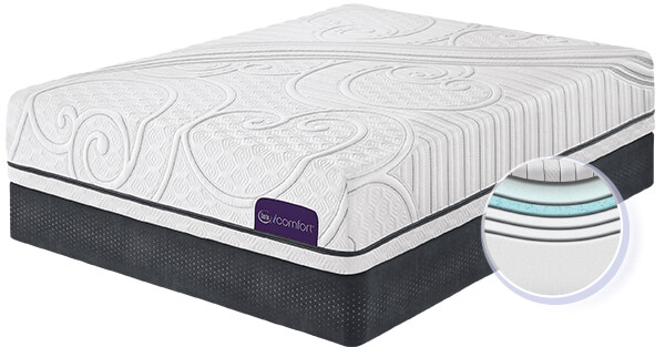 serta mattress models explore 2018 models